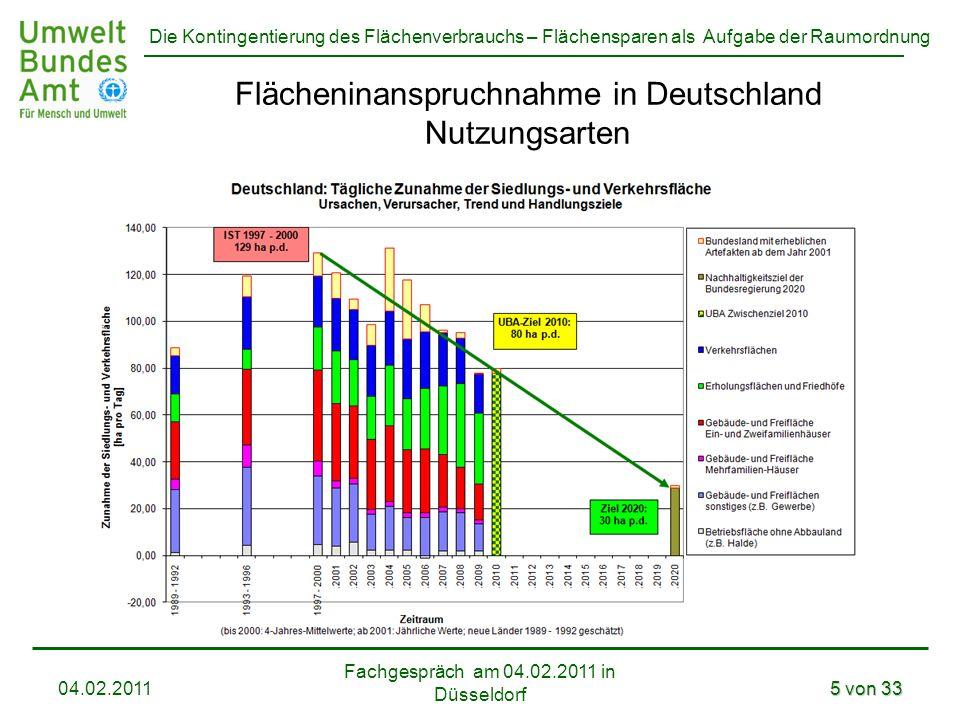 Flächeninanspruchnahme in Deutschland Nutzungsarten