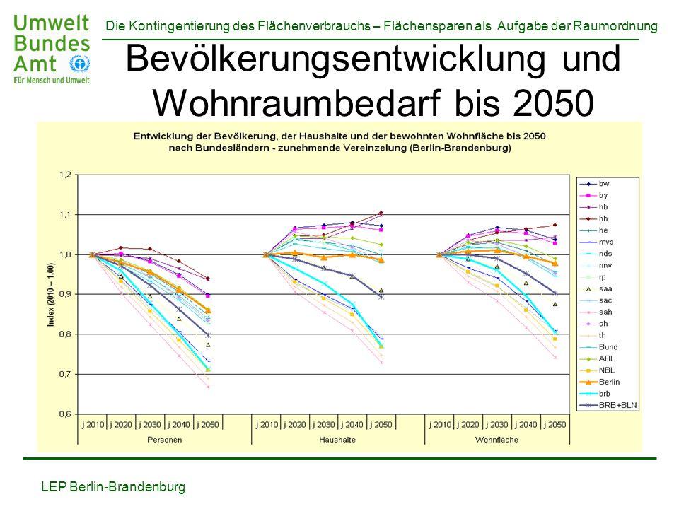 Bevölkerungsentwicklung und Wohnraumbedarf bis 2050
