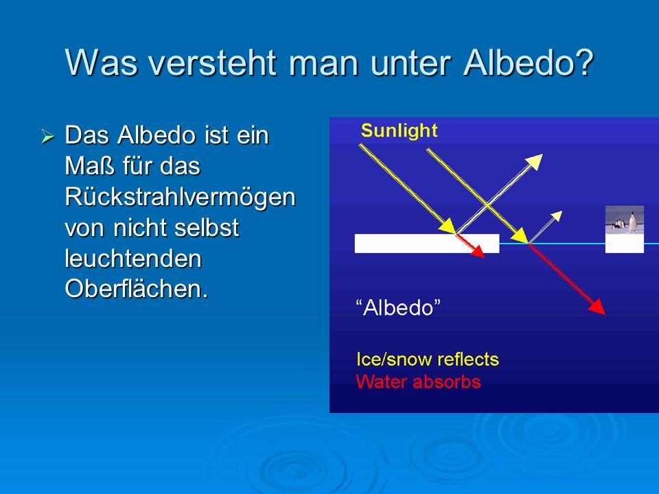 Was versteht man unter Albedo