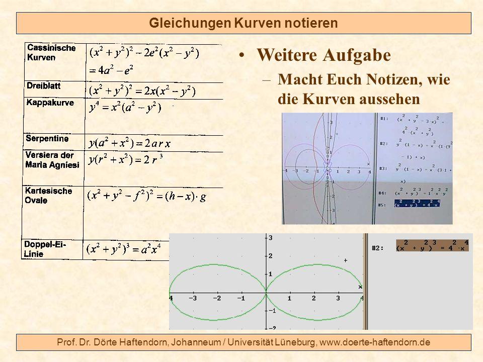 Ziemlich Gleichungen Von Linien Zum Arbeitsblatt Bilder - Super ...