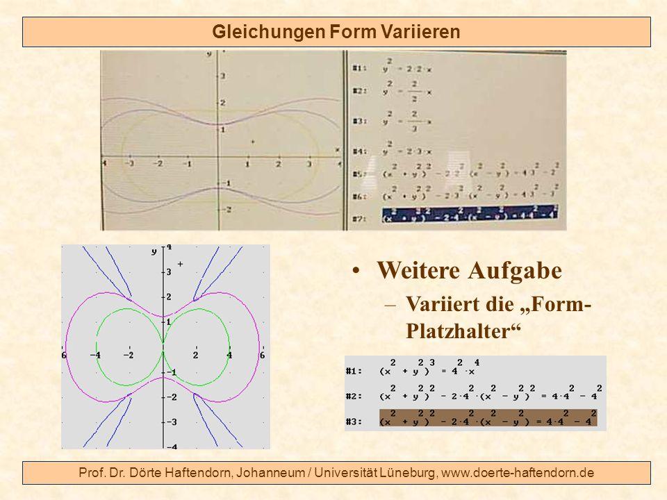 Gleichungen Form Variieren