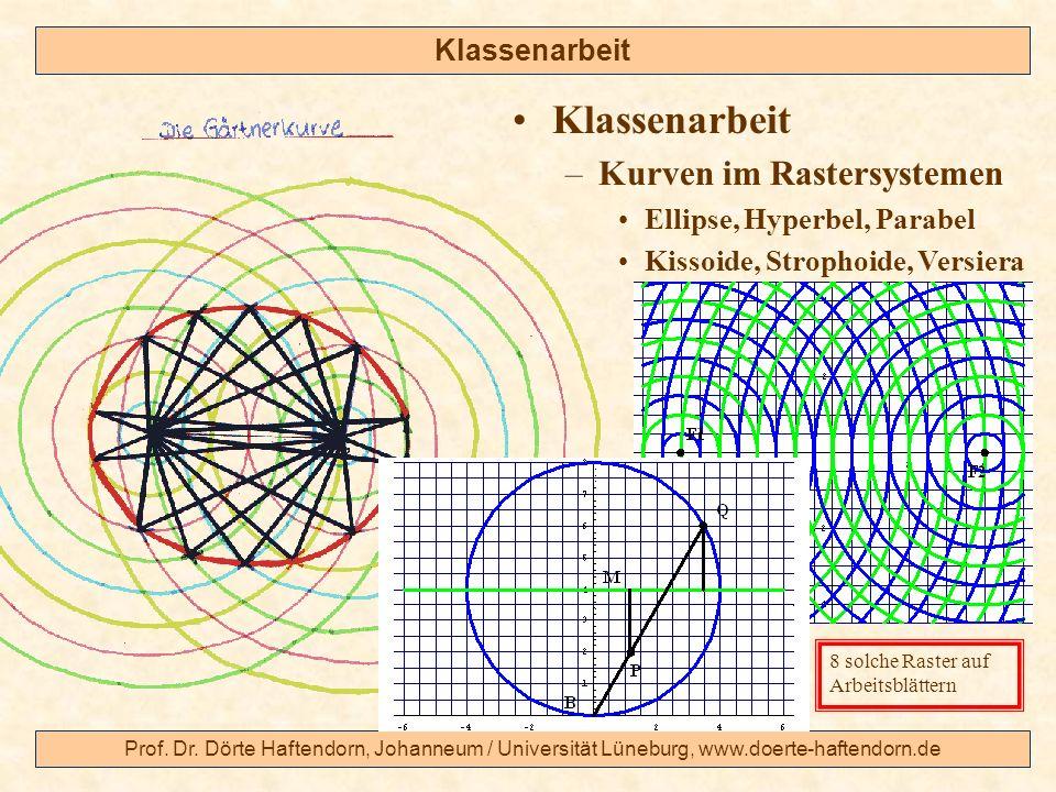 Klassenarbeit Kurven im Rastersystemen Klassenarbeit