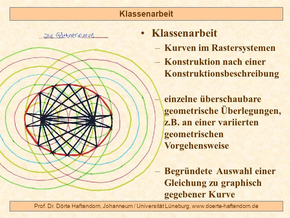Klassenarbeit Kurven im Rastersystemen