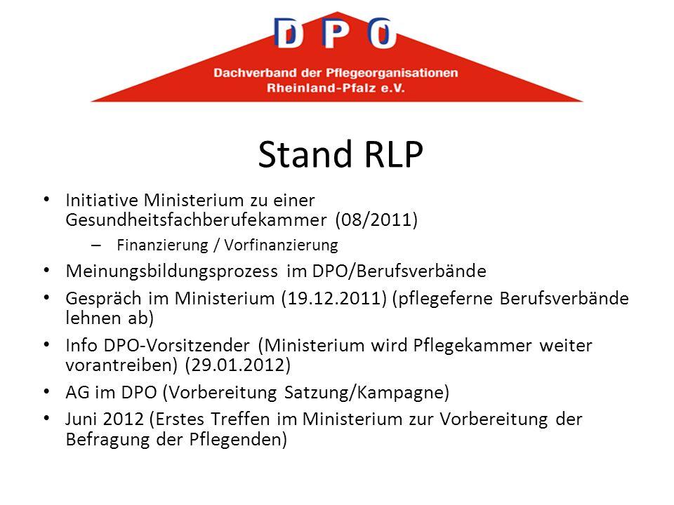 Stand RLP Initiative Ministerium zu einer Gesundheitsfachberufekammer (08/2011) Finanzierung / Vorfinanzierung.