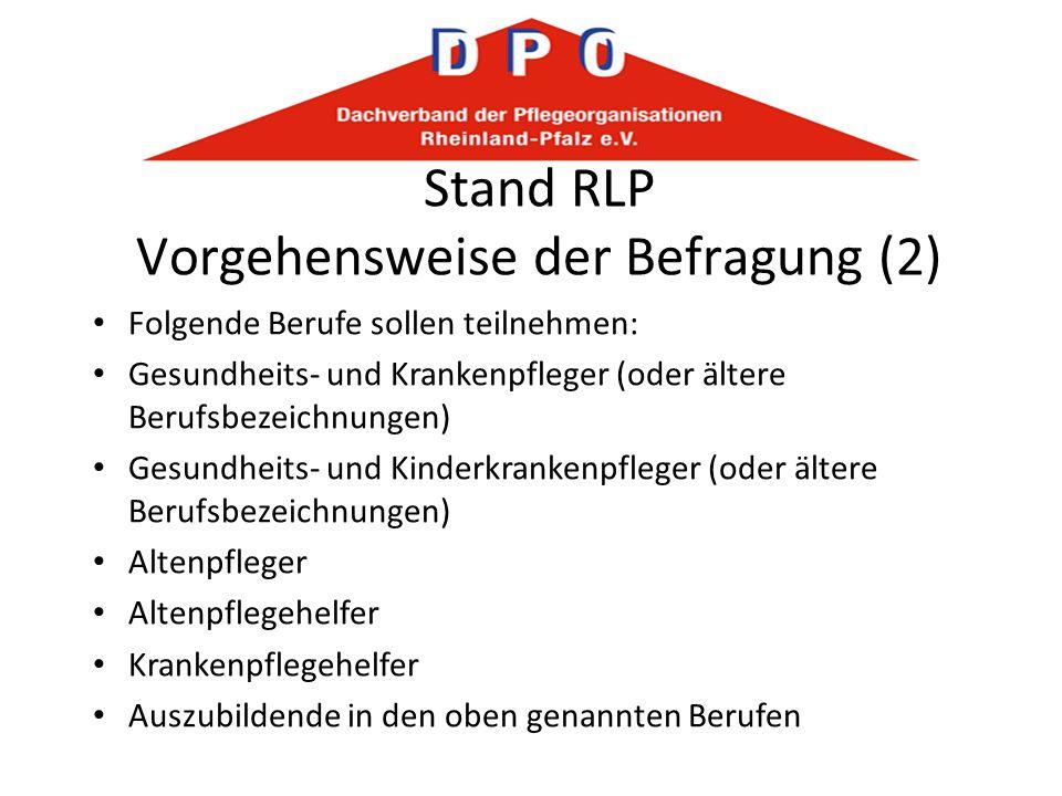 Stand RLP Vorgehensweise der Befragung (2)