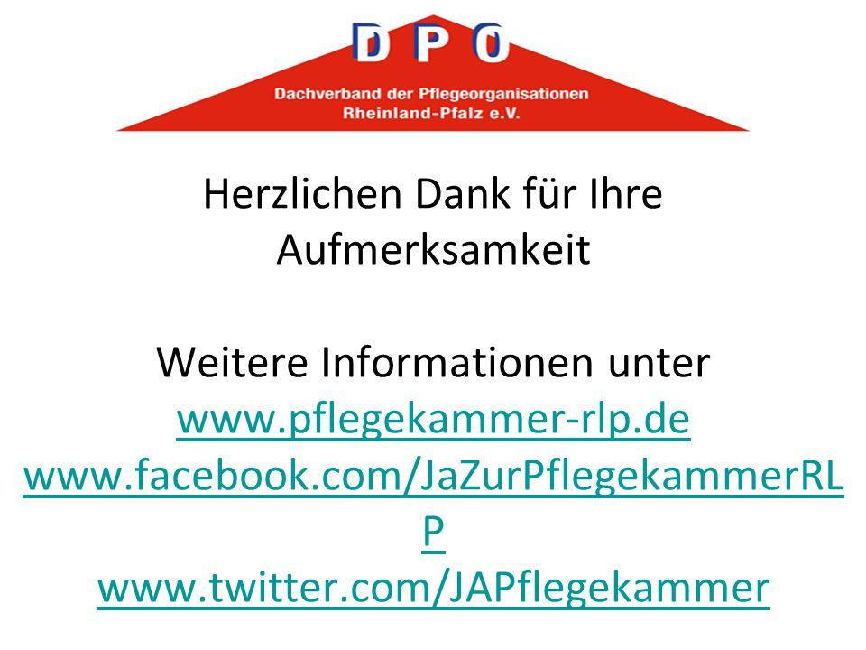 Herzlichen Dank für Ihre Aufmerksamkeit Weitere Informationen unter www.pflegekammer-rlp.de www.facebook.com/JaZurPflegekammerRLP www.twitter.com/JAPflegekammer