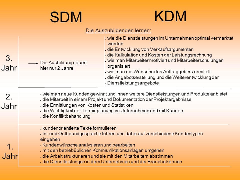 SDM KDM 3. Jahr 2. Jahr 1. Jahr Die Auszubildenden lernen: