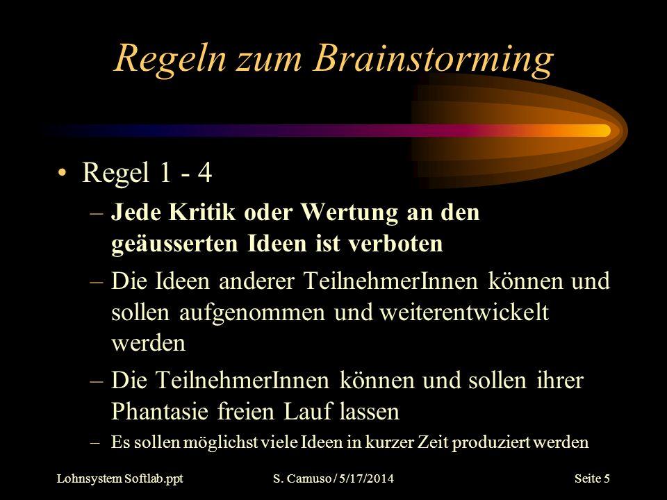 Regeln zum Brainstorming