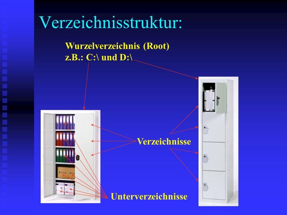 Verzeichnisstruktur:
