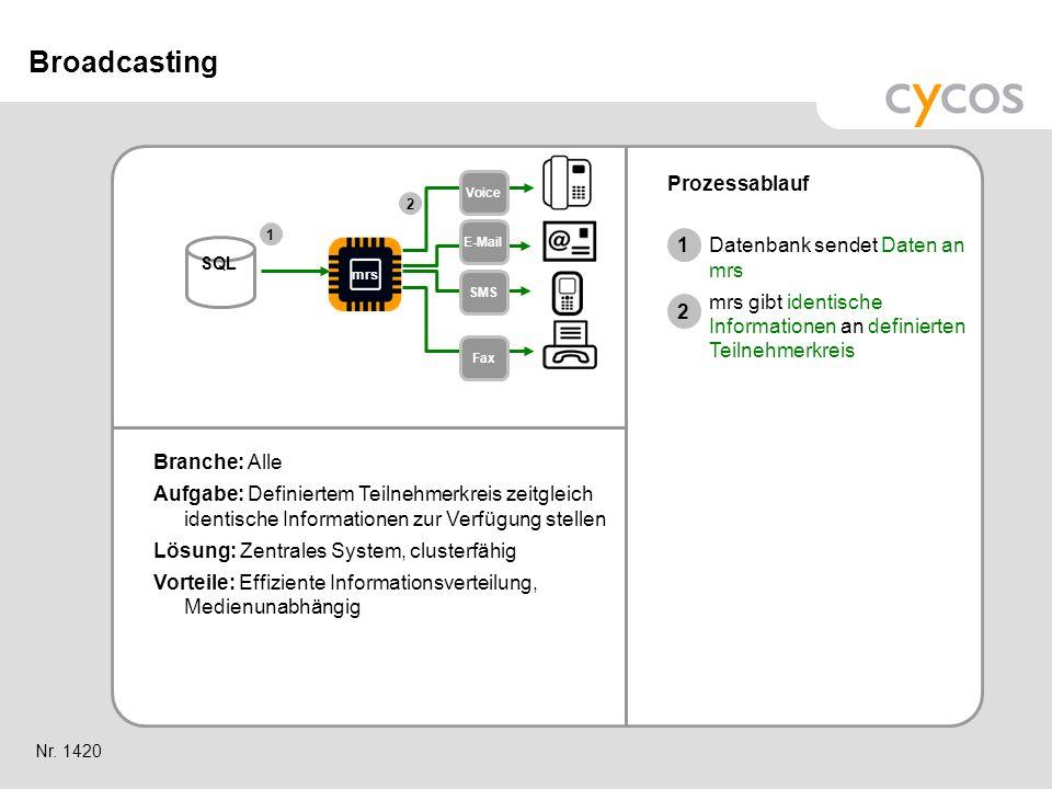 Broadcasting Prozessablauf Datenbank sendet Daten an mrs