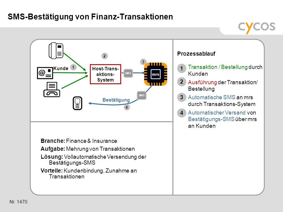 SMS-Bestätigung von Finanz-Transaktionen
