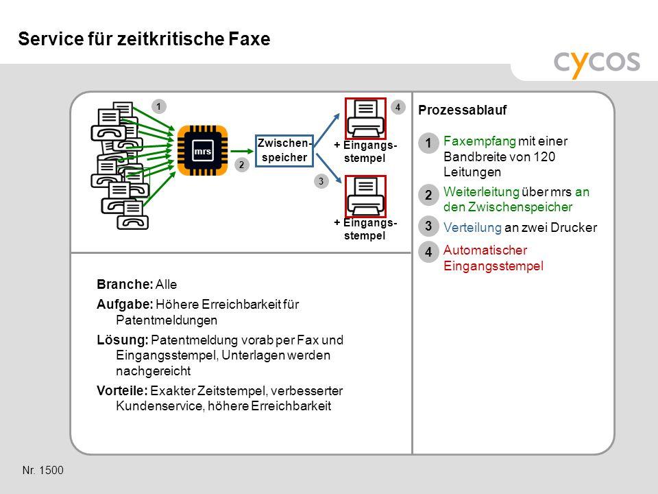 Service für zeitkritische Faxe