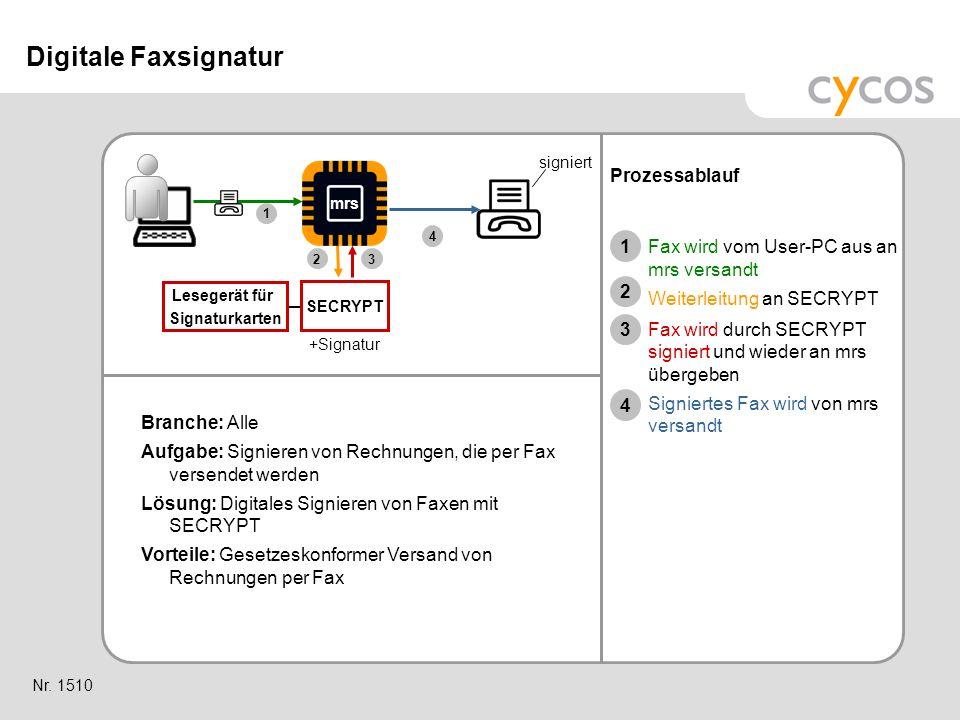 Digitale Faxsignatur Prozessablauf 1