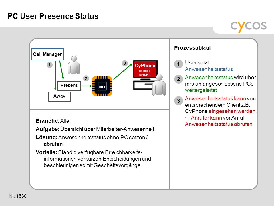 PC User Presence Status