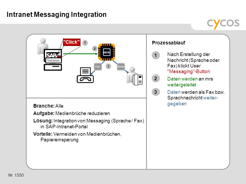 Intranet Messaging Integration