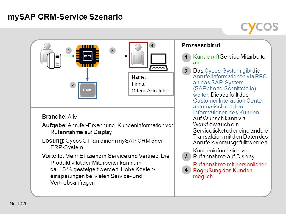 mySAP CRM-Service Szenario