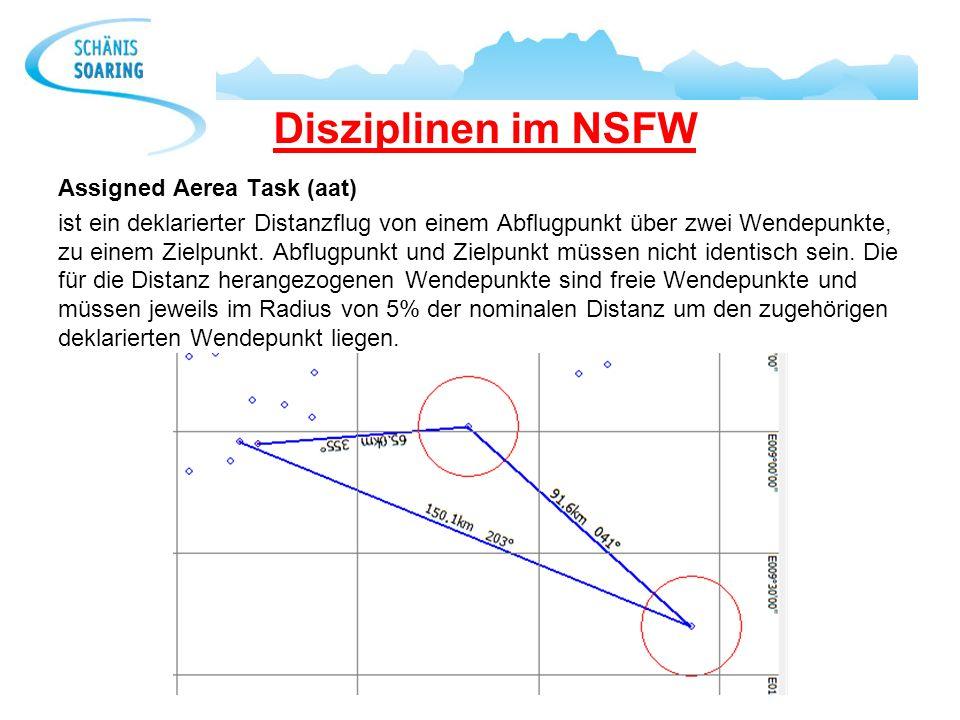Disziplinen im NSFW