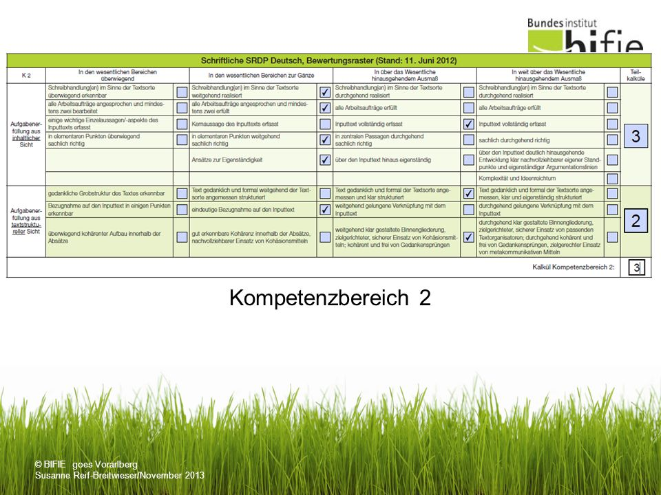 Kompetenzbereich 2
