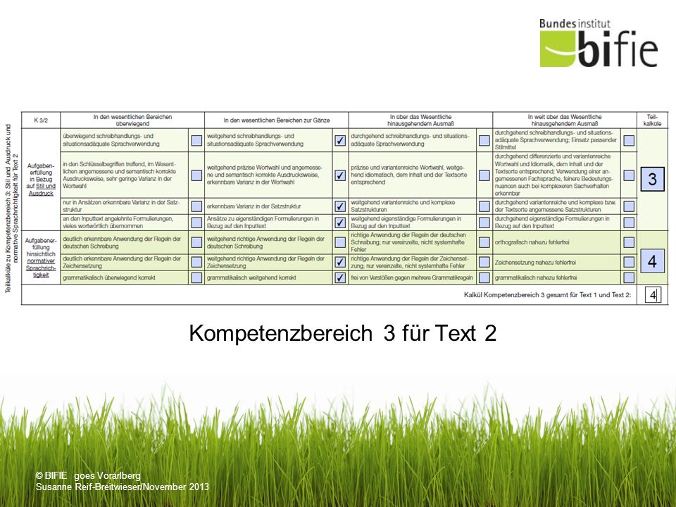 Kompetenzbereich 3 für Text 2