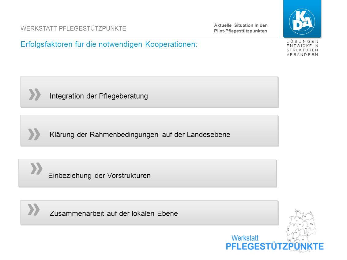 » » » » Integration der Pflegeberatung: