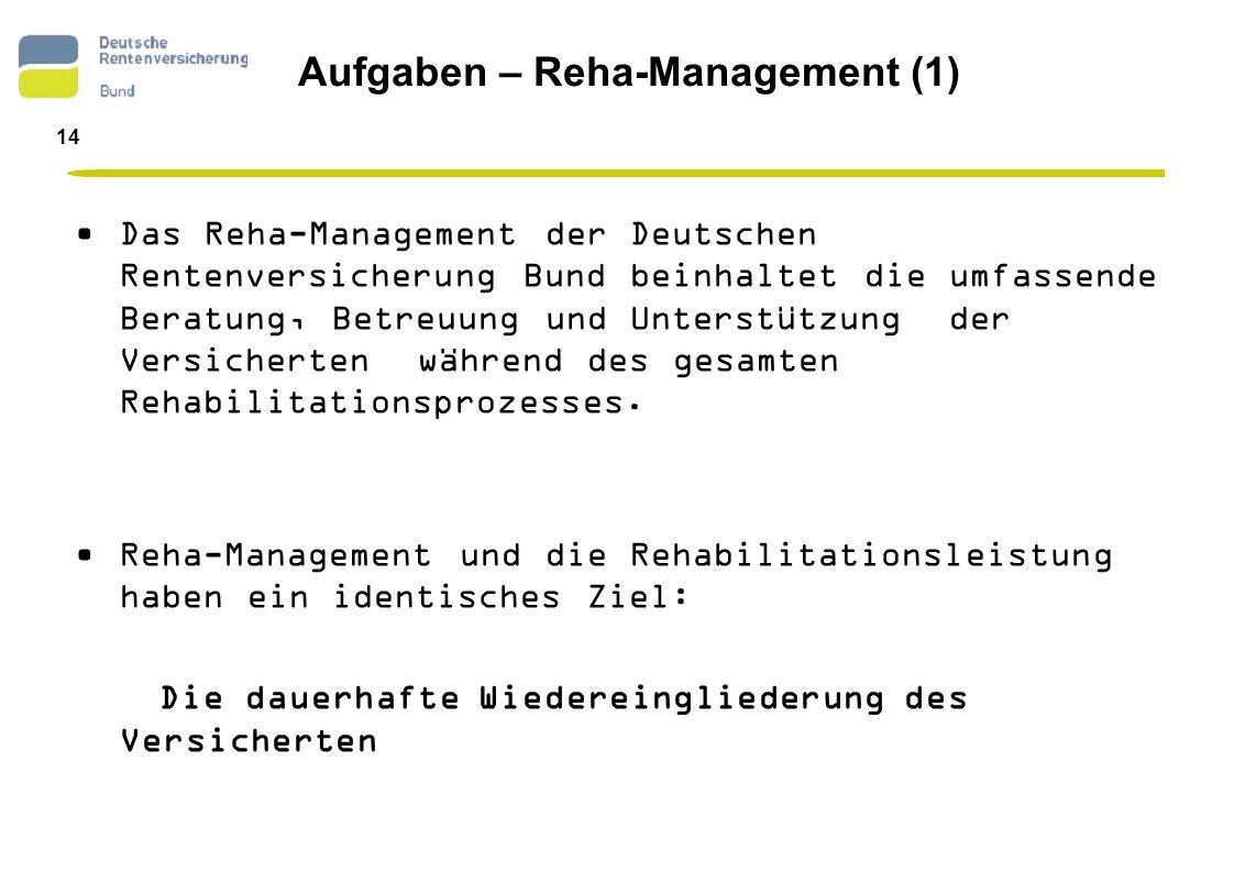 Aufgaben – Reha-Management (1)