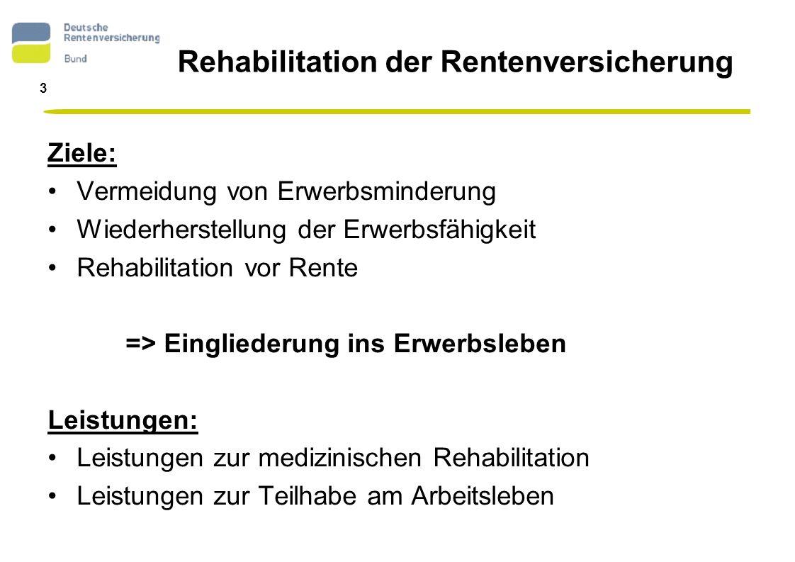 Rehabilitation der Rentenversicherung