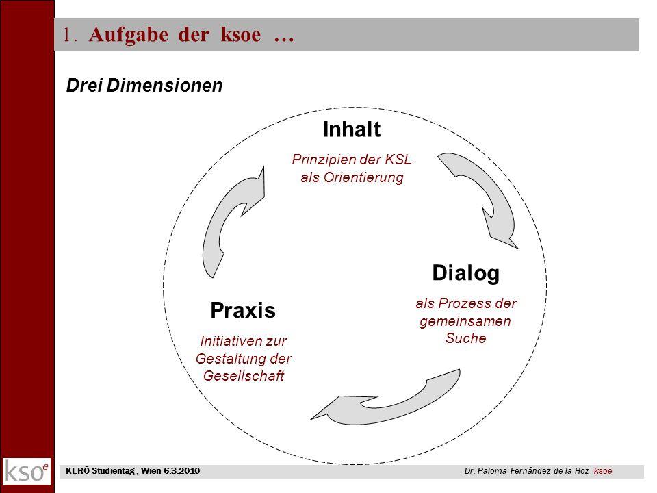 1. Aufgabe der ksoe … Inhalt Dialog Praxis Drei Dimensionen