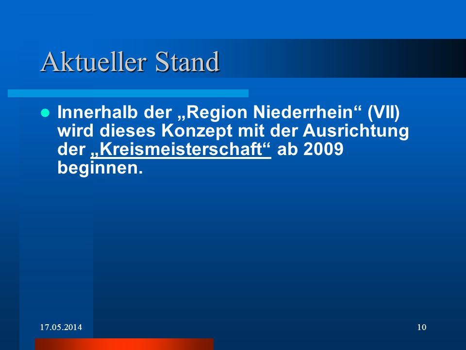 """Aktueller Stand Innerhalb der """"Region Niederrhein (VII) wird dieses Konzept mit der Ausrichtung der """"Kreismeisterschaft ab 2009 beginnen."""