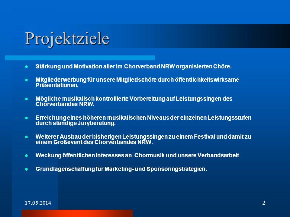 Projektziele Stärkung und Motivation aller im Chorverband NRW organisierten Chöre.