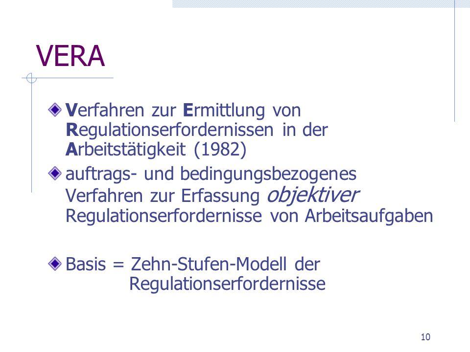 VERA Verfahren zur Ermittlung von Regulationserfordernissen in der Arbeitstätigkeit (1982)