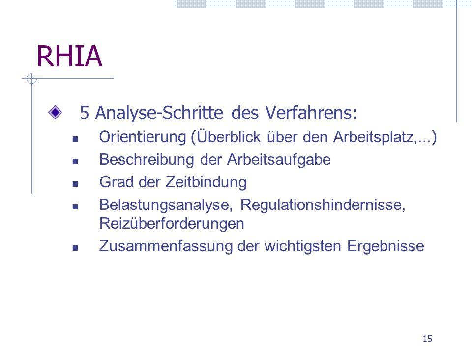 RHIA 5 Analyse-Schritte des Verfahrens: