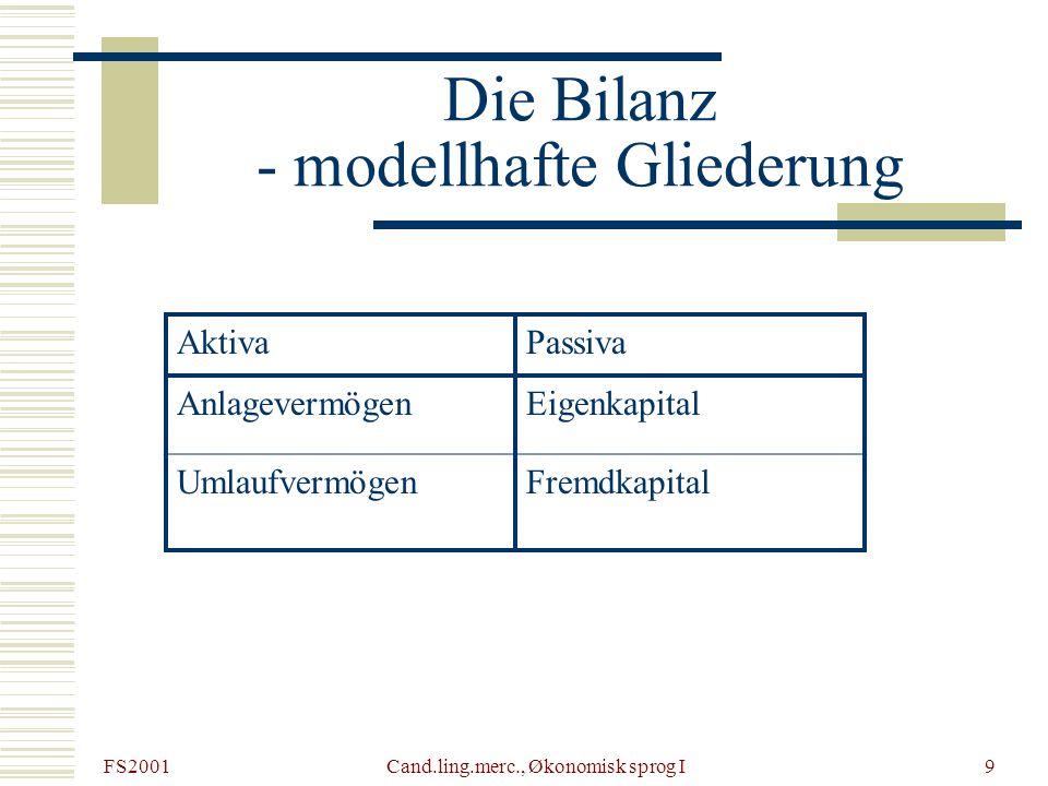 Die Bilanz - modellhafte Gliederung