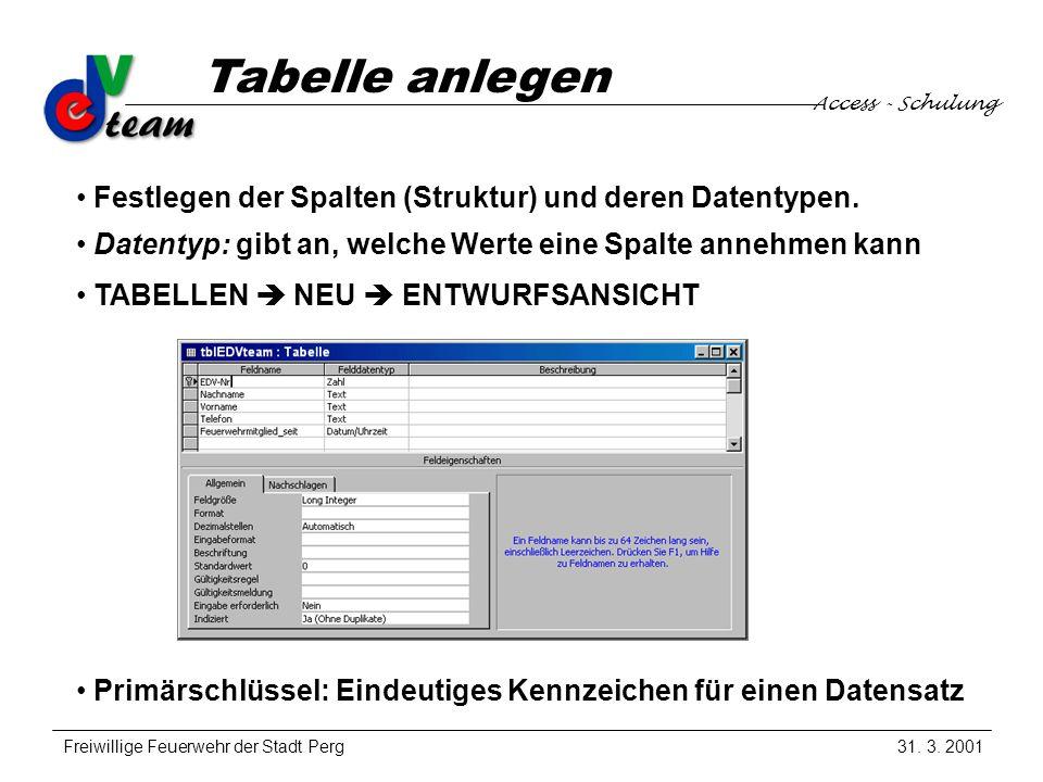 Freiwillige feuerwehr der stadt perg ppt video online for Tabelle mit 9 spalten