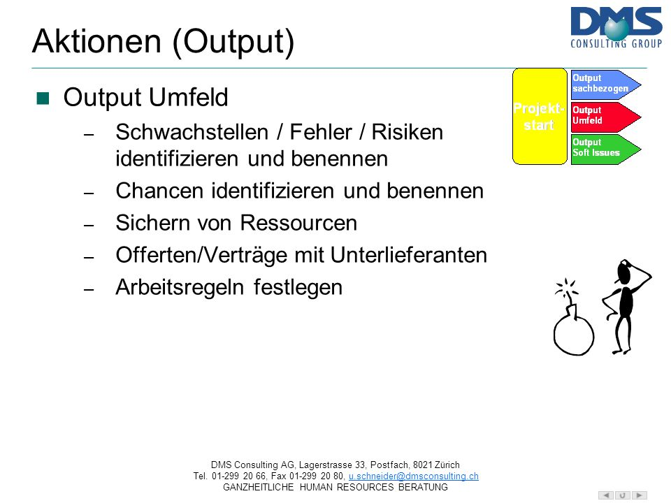 Aktionen (Output) Output Umfeld