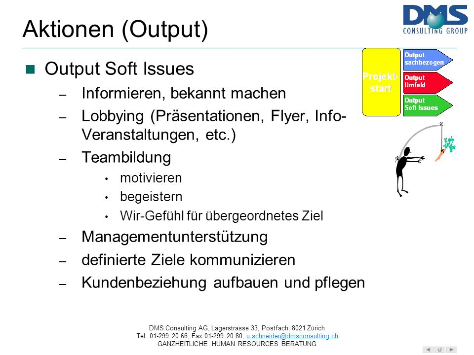 Aktionen (Output) Output Soft Issues Informieren, bekannt machen