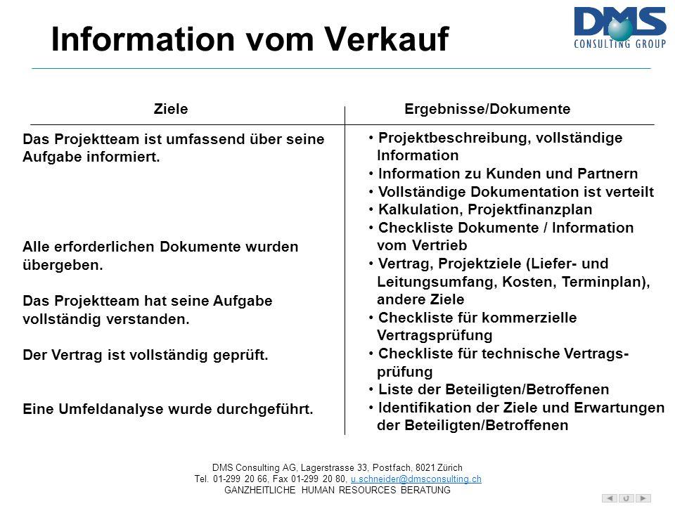 Information vom Verkauf