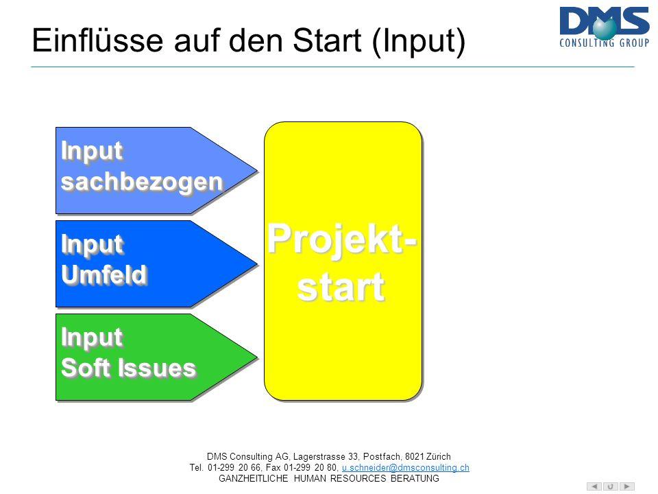 Einflüsse auf den Start (Input)