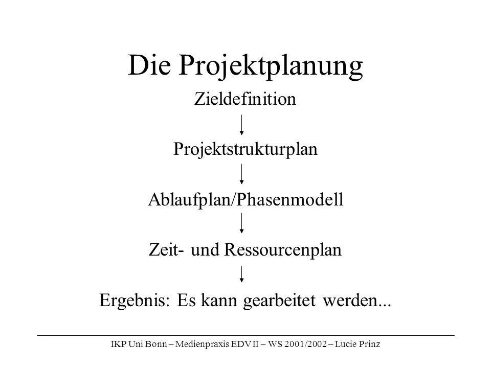 Die Projektplanung Zieldefinition Projektstrukturplan
