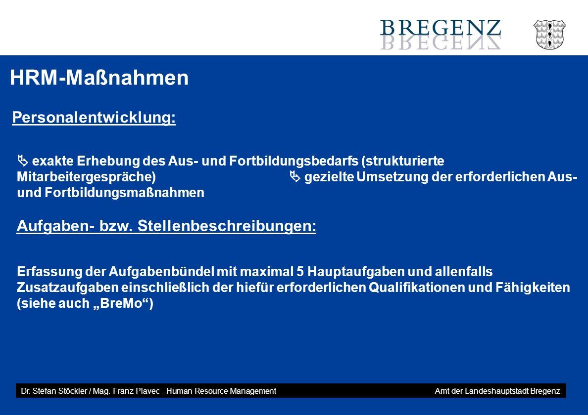 HRM-Maßnahmen Personalentwicklung: