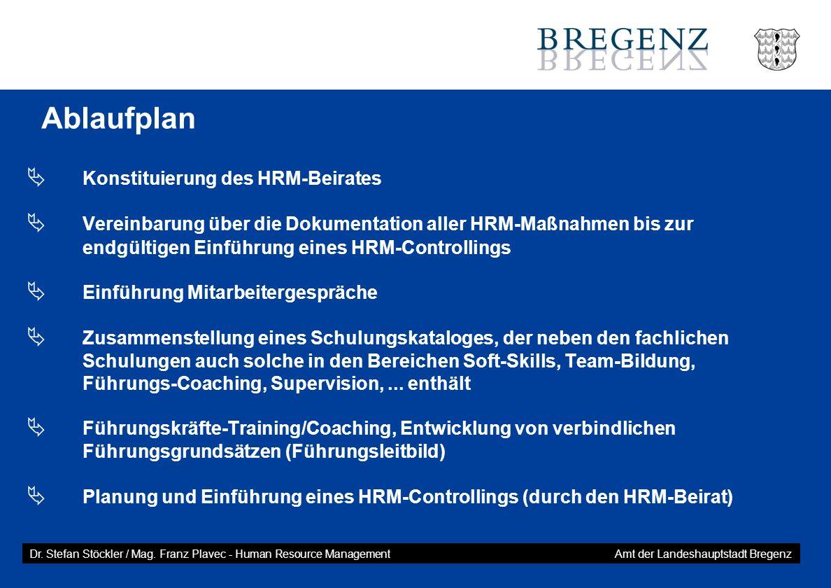 Ablaufplan  Konstituierung des HRM-Beirates