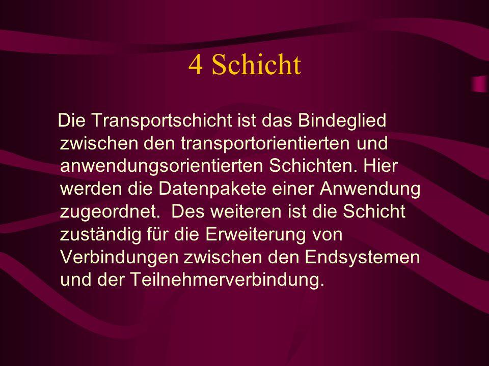4 Schicht