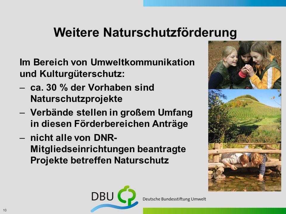 Weitere Naturschutzförderung