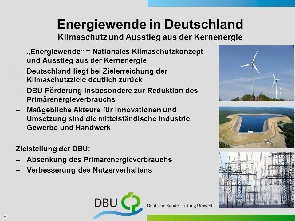 Energiewende in Deutschland Klimaschutz und Ausstieg aus der Kernenergie