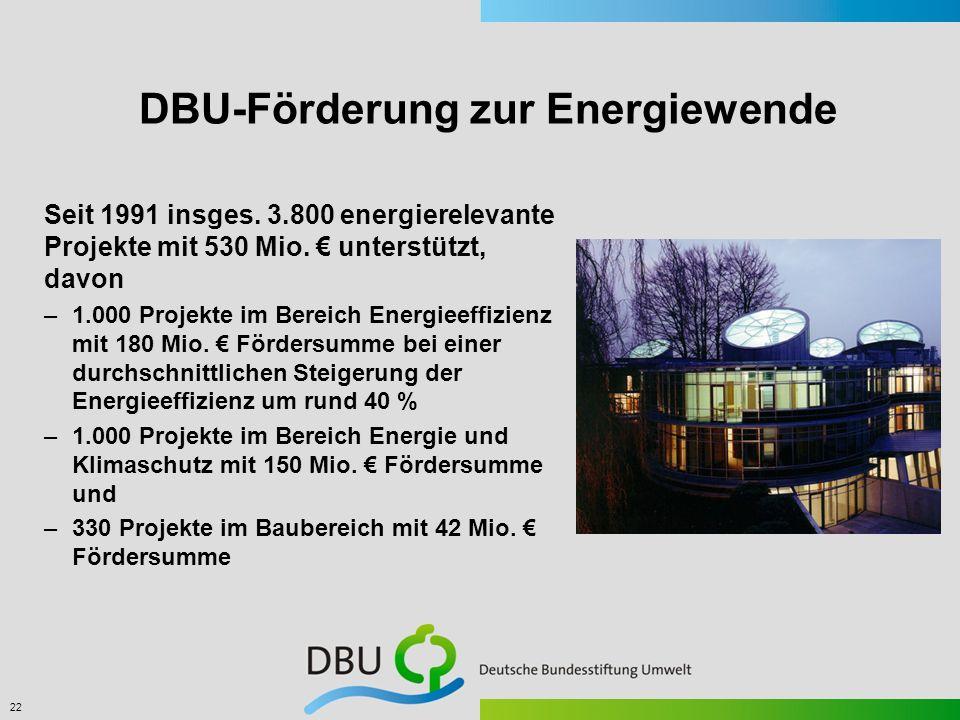 DBU-Förderung zur Energiewende