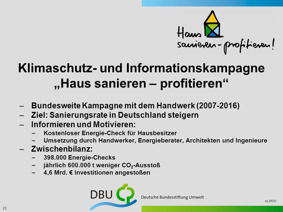 """Klimaschutz- und Informationskampagne """"Haus sanieren – profitieren"""