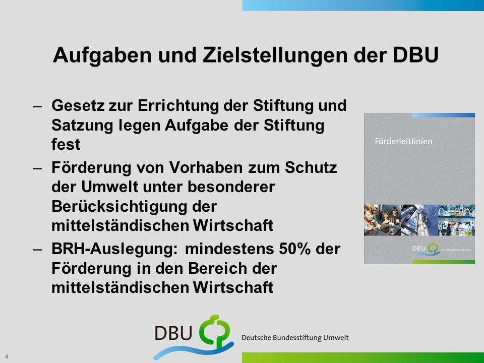 Aufgaben und Zielstellungen der DBU