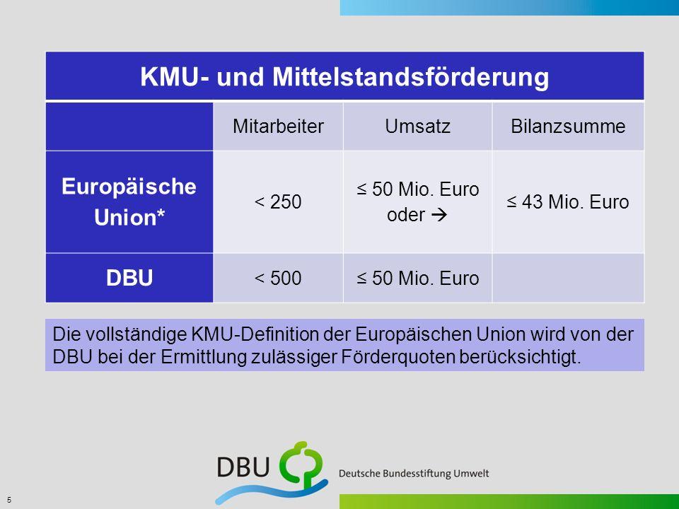 KMU- und Mittelstandsförderung