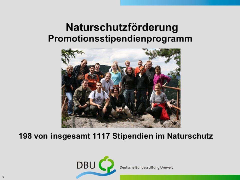 Naturschutzförderung