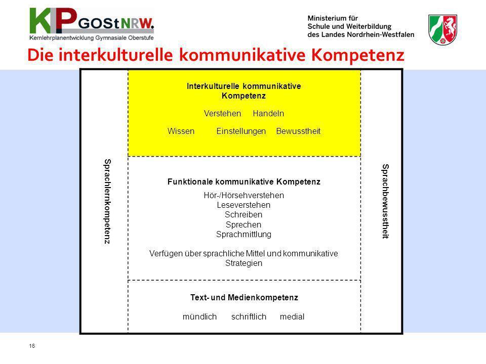 Die interkulturelle kommunikative Kompetenz