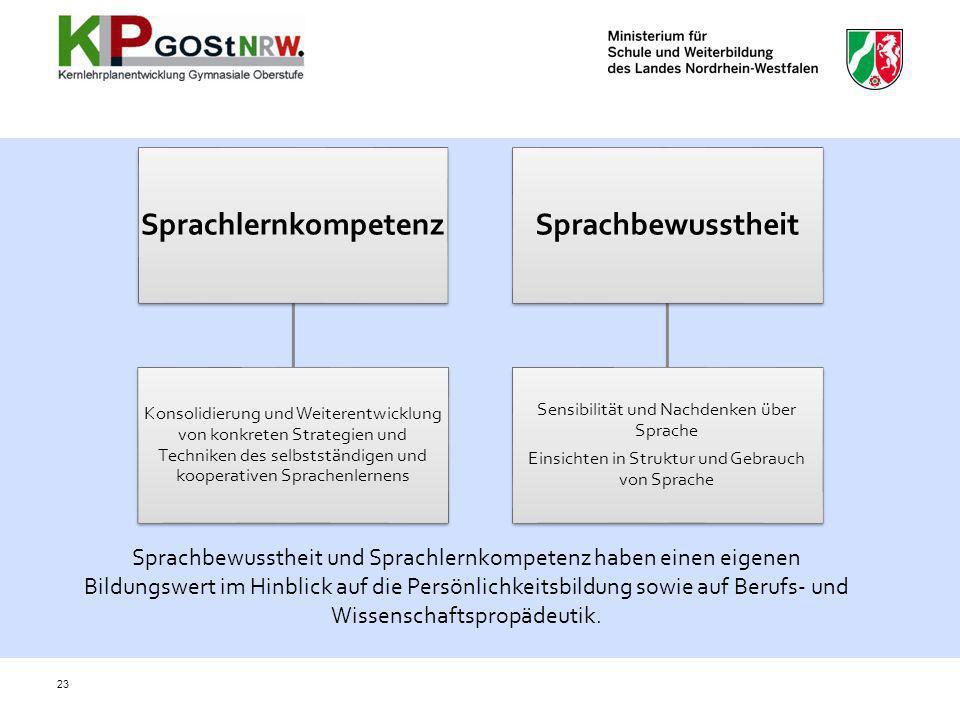 Sprachlernkompetenz Sprachbewusstheit